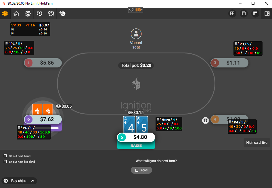 Poker tracking software HUD example